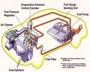 Fuel Injection Service Long Beach CA 90805  - Fuel Injector Cleaning - Trouble starting your car? Poor gas mileage? You may need a simple fuel injector service!